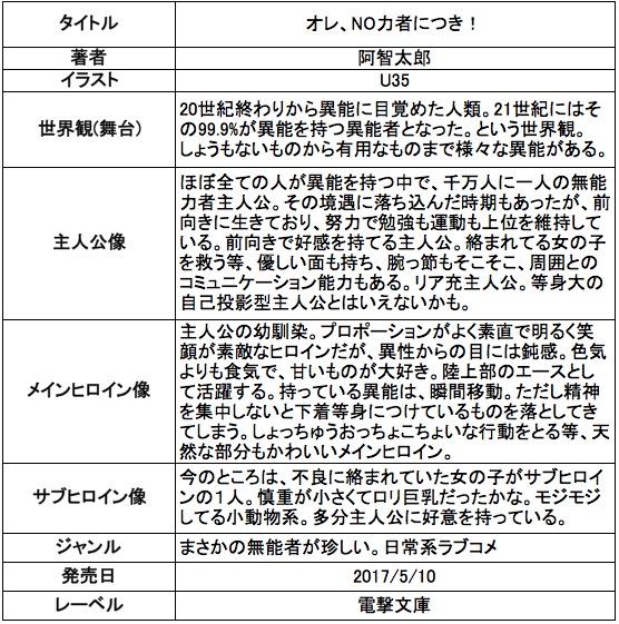 f:id:ryuhyoi:20170506203320j:plain