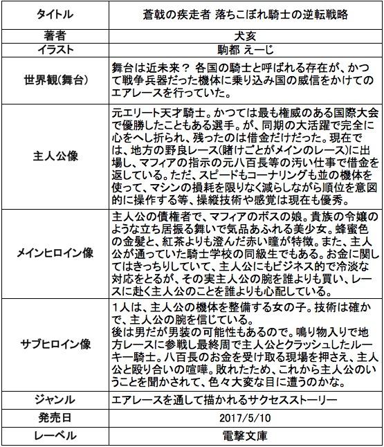 f:id:ryuhyoi:20170508025436j:plain