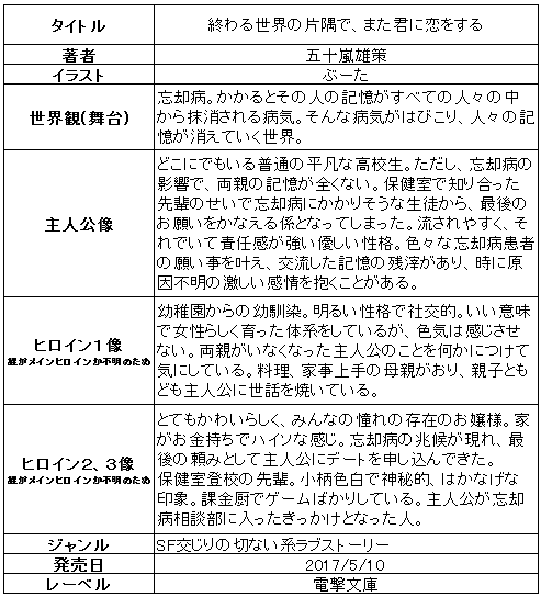 f:id:ryuhyoi:20170511133004p:plain