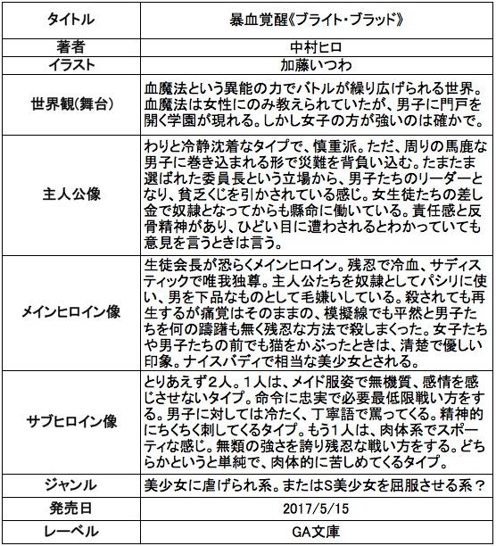 f:id:ryuhyoi:20170513045600j:plain