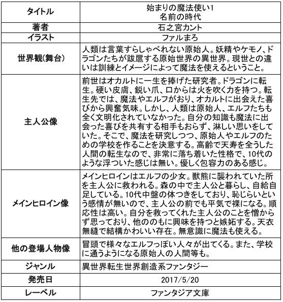f:id:ryuhyoi:20170518232213j:plain