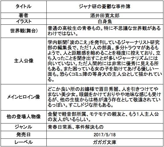 f:id:ryuhyoi:20170519072621j:plain