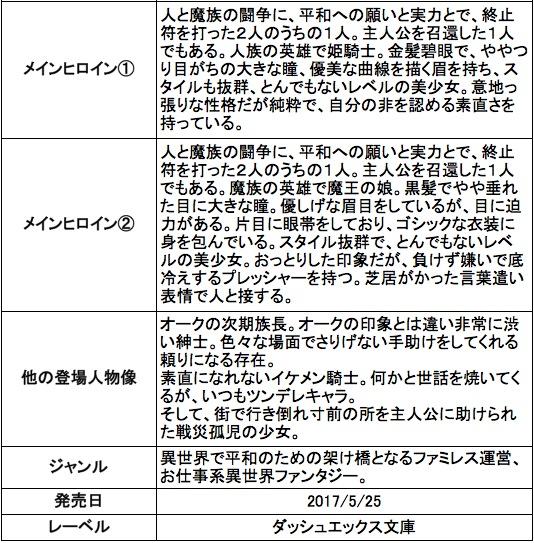 f:id:ryuhyoi:20170522235346j:plain