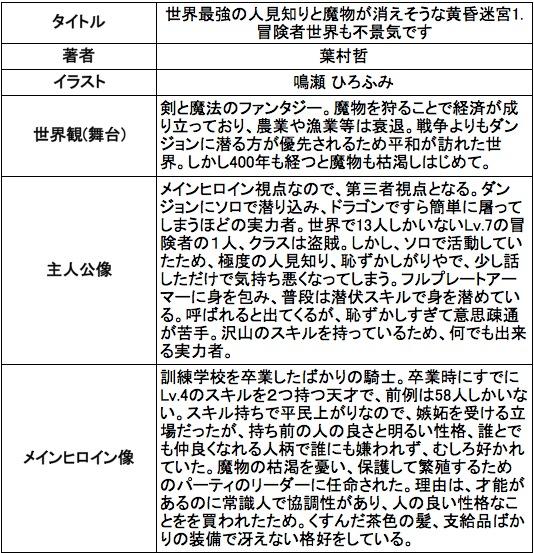f:id:ryuhyoi:20170522235949j:plain
