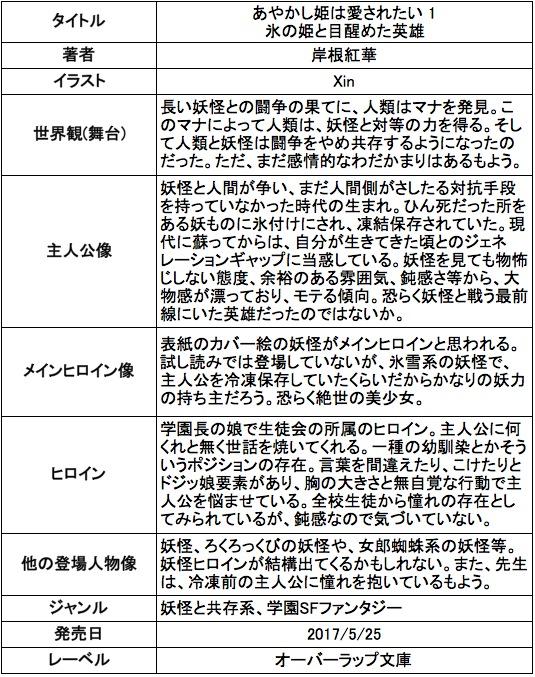 f:id:ryuhyoi:20170524064101j:plain