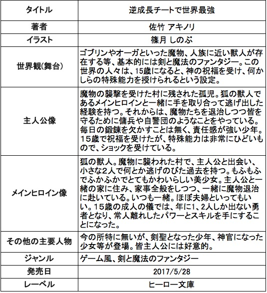 f:id:ryuhyoi:20170525232241j:plain