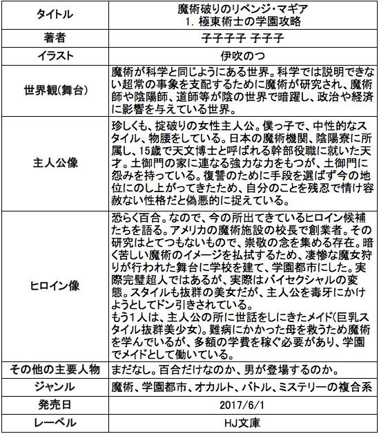 f:id:ryuhyoi:20170526110217j:plain