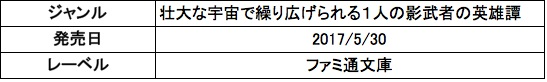 f:id:ryuhyoi:20170528171353j:plain