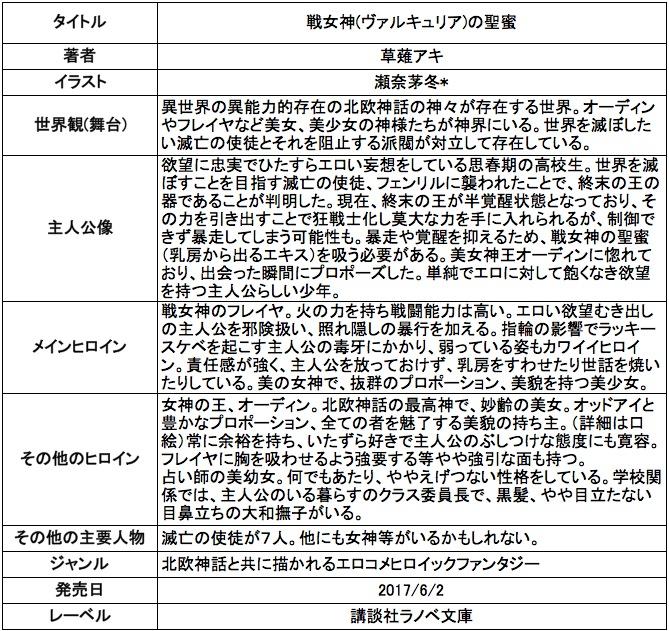 f:id:ryuhyoi:20170530204600j:plain