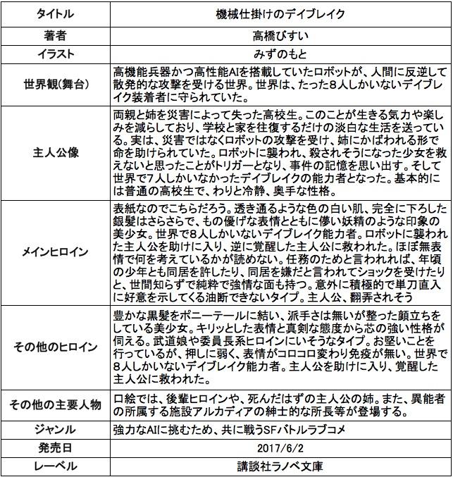 f:id:ryuhyoi:20170531201954j:plain