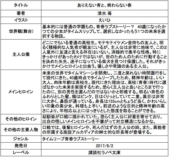 f:id:ryuhyoi:20170601222832j:plain