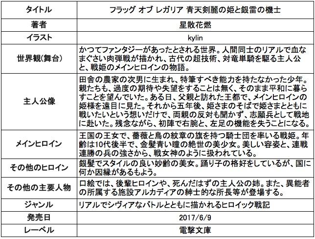 f:id:ryuhyoi:20170606232803j:plain