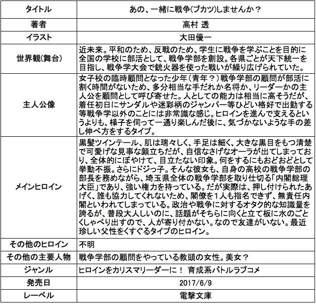 f:id:ryuhyoi:20170607234553j:plain