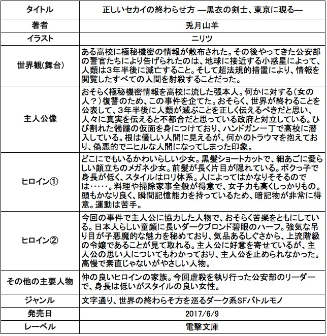 f:id:ryuhyoi:20170608213408j:plain