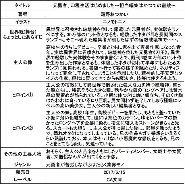 f:id:ryuhyoi:20170609204935j:plain