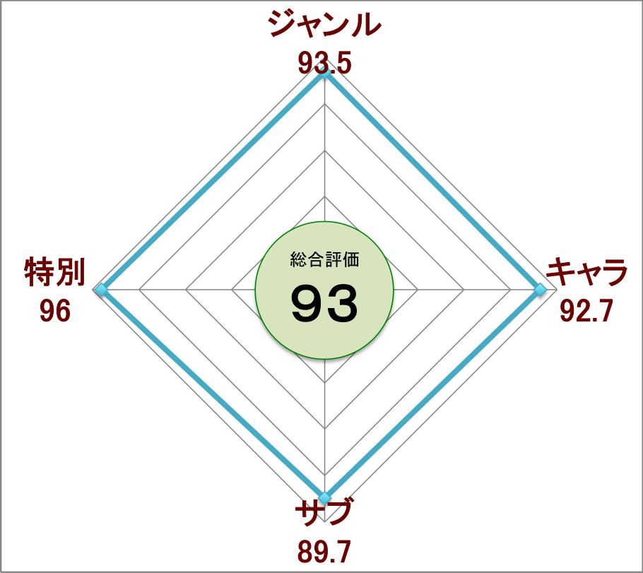 f:id:ryuhyoi:20170610192420p:plain
