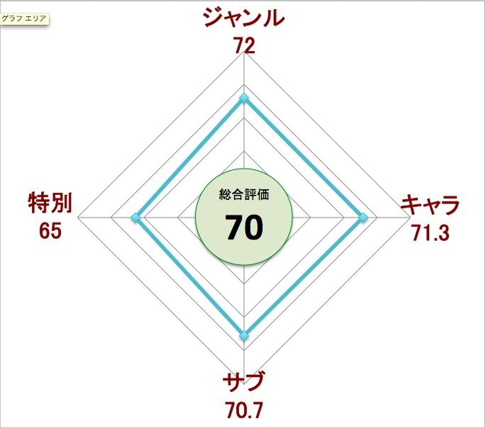 f:id:ryuhyoi:20170611135457j:plain