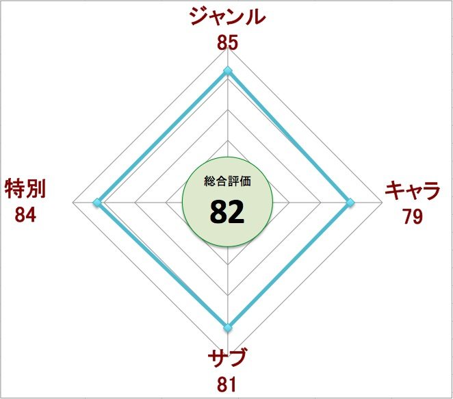 f:id:ryuhyoi:20170612010248j:plain