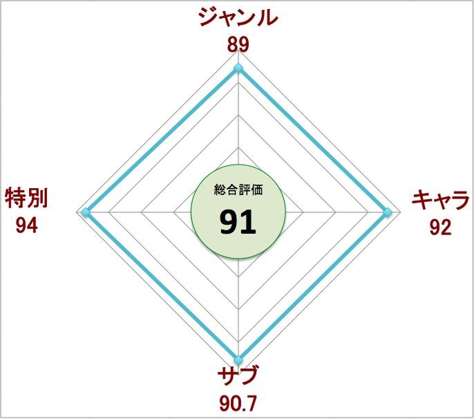 f:id:ryuhyoi:20170614061928j:plain