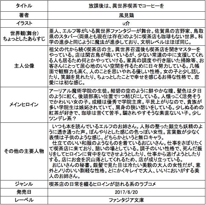 f:id:ryuhyoi:20170619095215j:plain