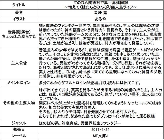 f:id:ryuhyoi:20170620224705j:plain