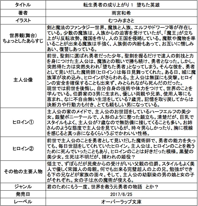 f:id:ryuhyoi:20170621230518j:plain