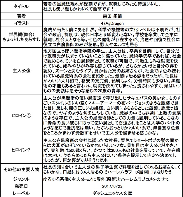 f:id:ryuhyoi:20170622235512j:plain