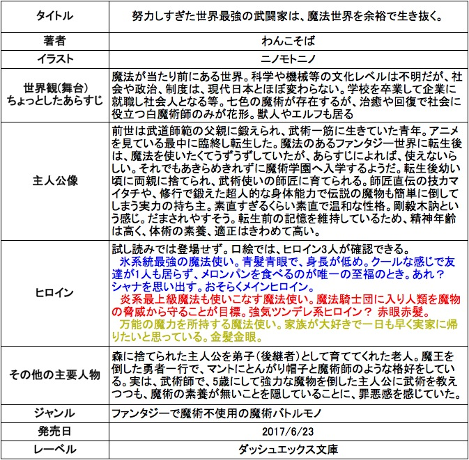 f:id:ryuhyoi:20170623212403j:plain
