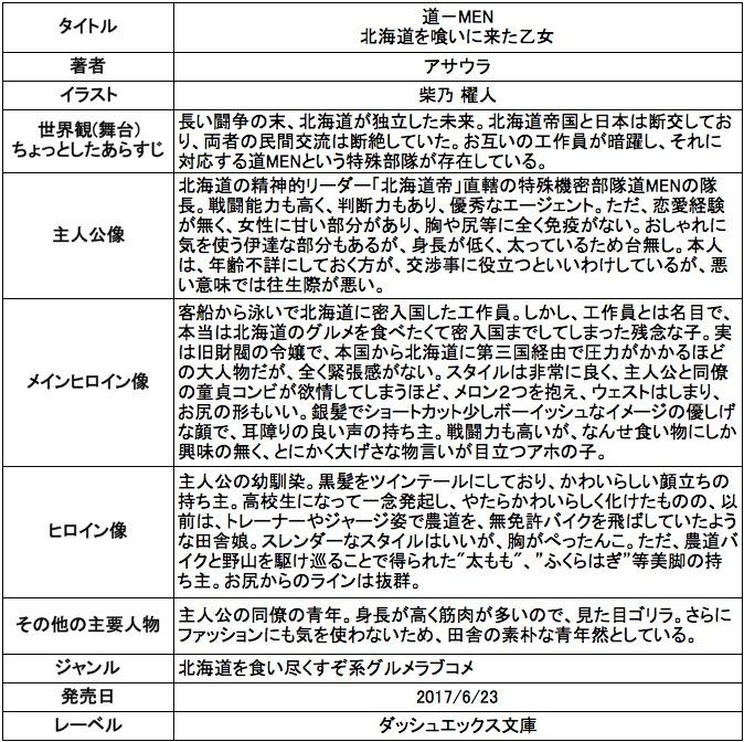 f:id:ryuhyoi:20170625215154j:plain