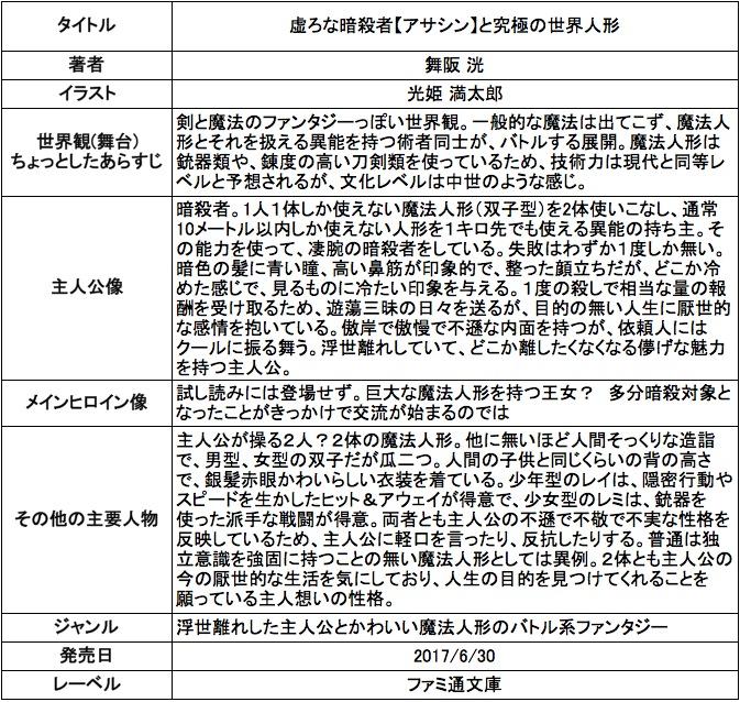 f:id:ryuhyoi:20170626221130j:plain