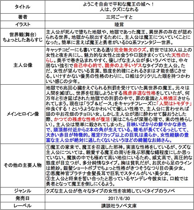 f:id:ryuhyoi:20170701022528j:plain