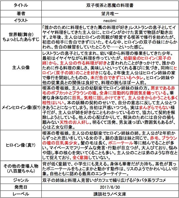 f:id:ryuhyoi:20170703221553j:plain