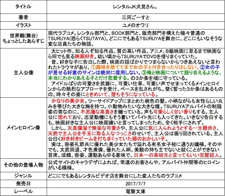 f:id:ryuhyoi:20170709201656j:plain