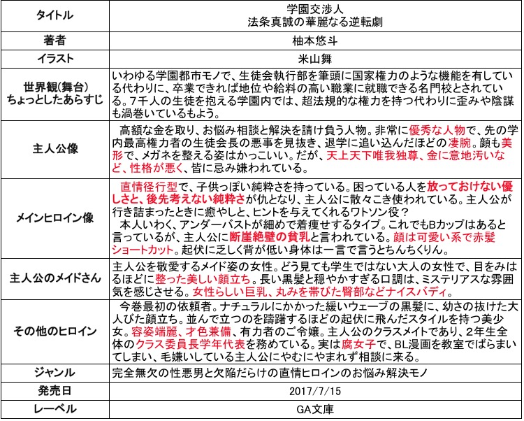 f:id:ryuhyoi:20170710022745j:plain
