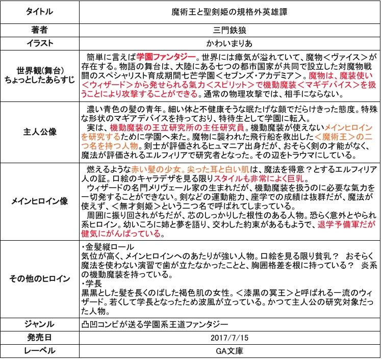 f:id:ryuhyoi:20170711215841j:plain