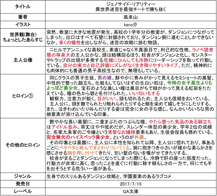 f:id:ryuhyoi:20170712224539j:plain