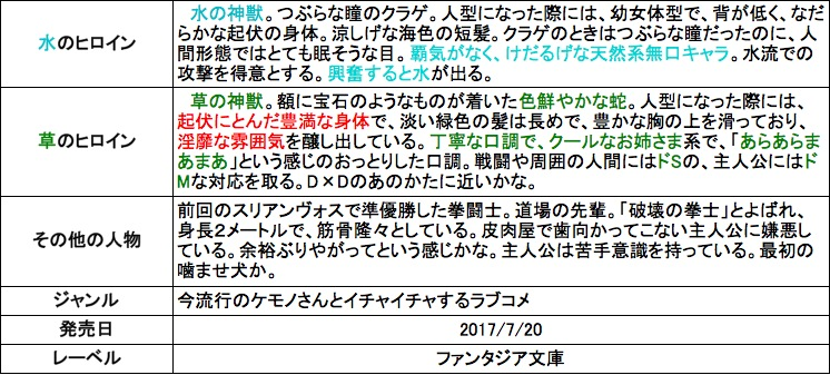 f:id:ryuhyoi:20170714215420j:plain