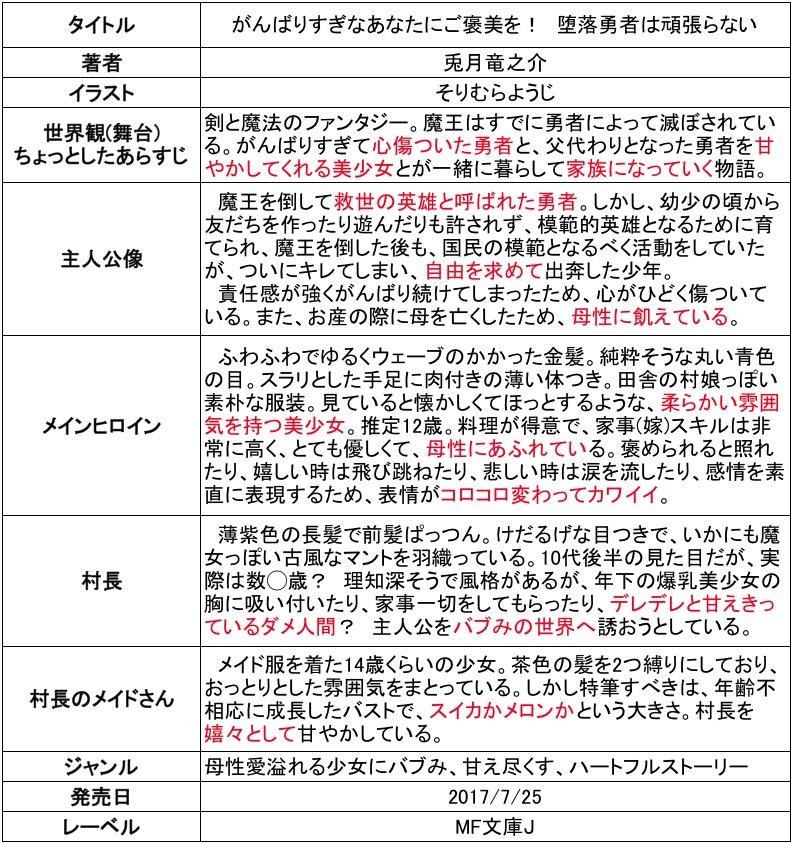 f:id:ryuhyoi:20170721063843j:plain