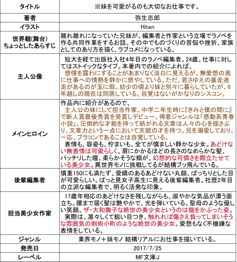 f:id:ryuhyoi:20170721125834j:plain