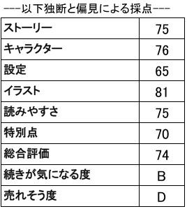 f:id:ryuhyoi:20170721125848j:plain