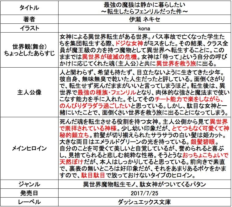 f:id:ryuhyoi:20170725105004j:plain