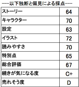 f:id:ryuhyoi:20170725105020j:plain