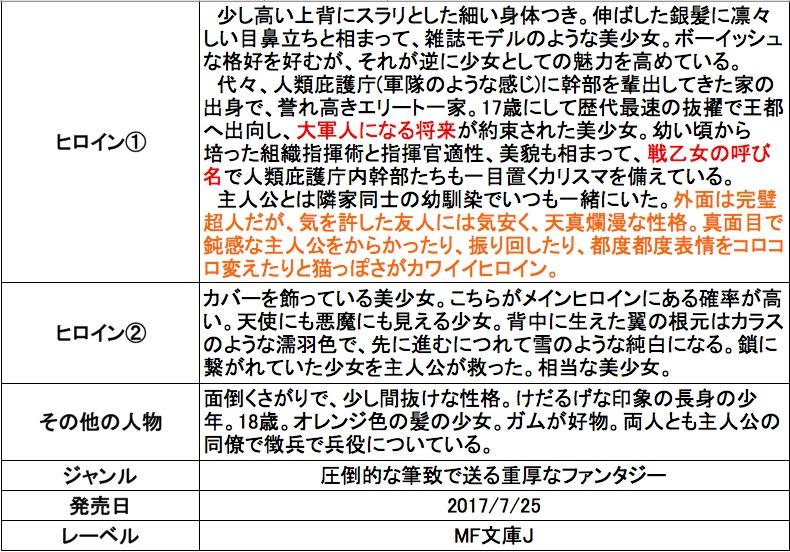 f:id:ryuhyoi:20170727140127j:plain