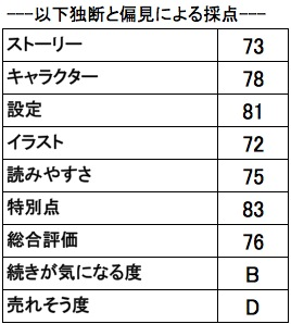f:id:ryuhyoi:20170727140220j:plain