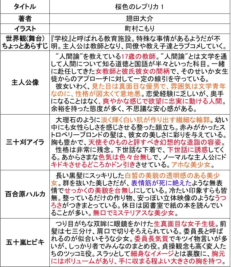 f:id:ryuhyoi:20170729231238j:plain