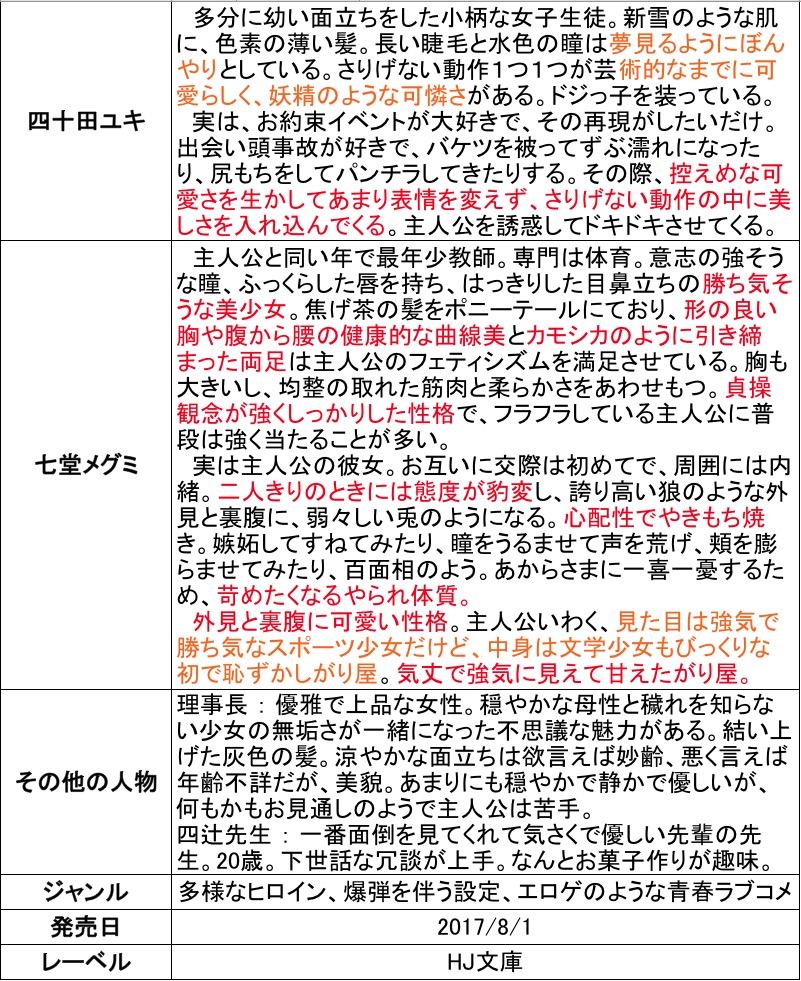f:id:ryuhyoi:20170729231255j:plain