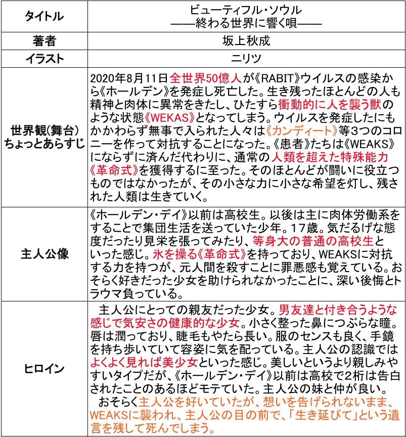f:id:ryuhyoi:20170731130025j:plain