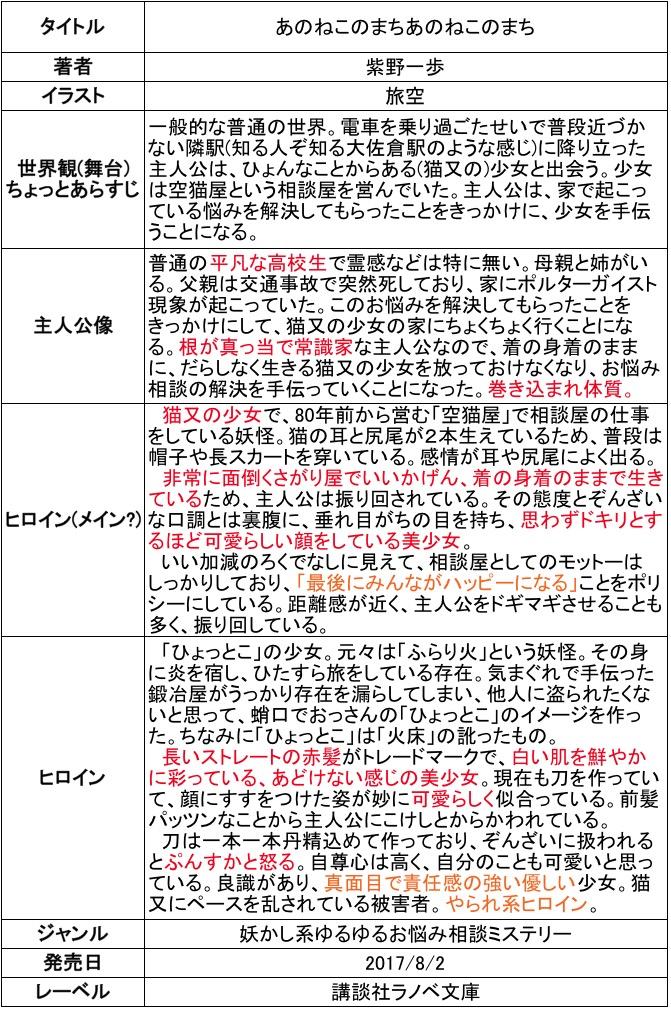 f:id:ryuhyoi:20170801191325j:plain