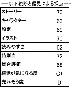 f:id:ryuhyoi:20170802012620j:plain
