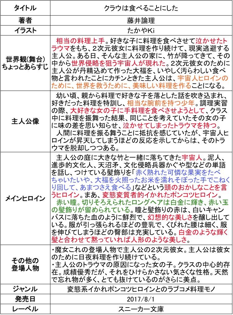 f:id:ryuhyoi:20170804015627j:plain